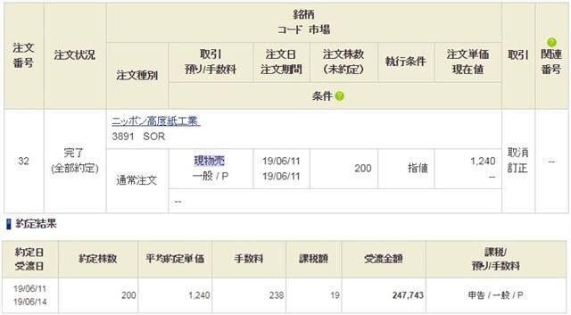 ニッポン高度紙工業 立会外分売結果