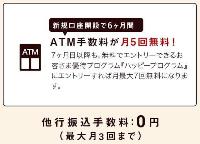 楽天銀行 ネット銀行